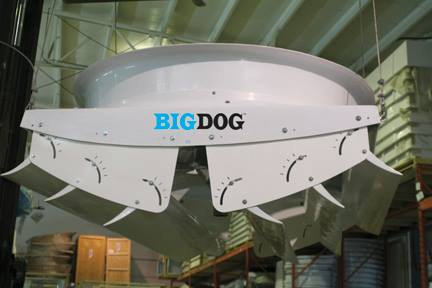 front view of Big Dog Fans installed at a factory warehouse